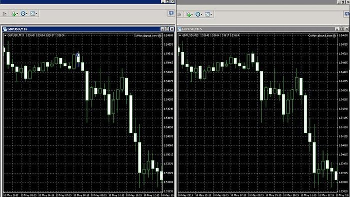 Pepperstone - Forex Brokers - BabyPips com Forex Trading Forum