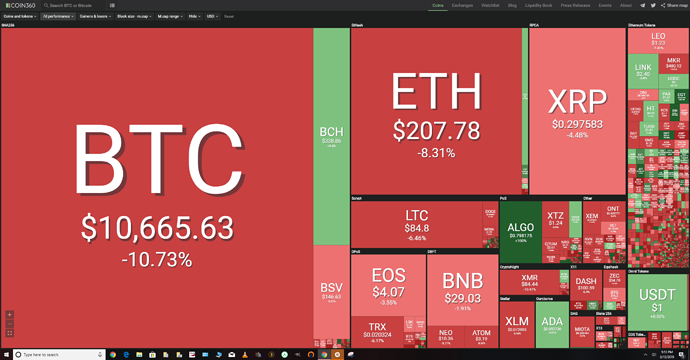 Weekly Crypto Recap 2019 0813