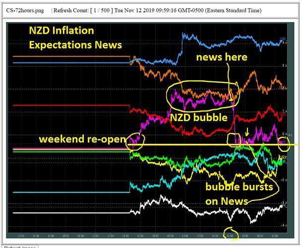 CS-NZD-Inflation-Devaluation