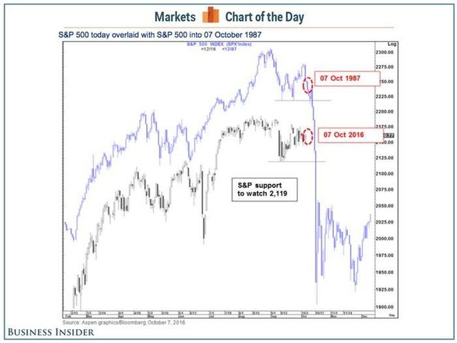 Forex большой форум тенденция курса валют