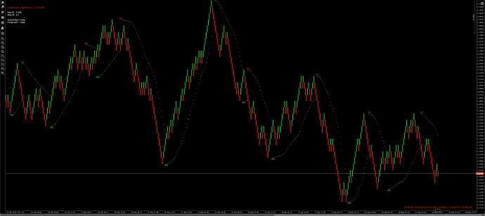EURUSD LT Chart
