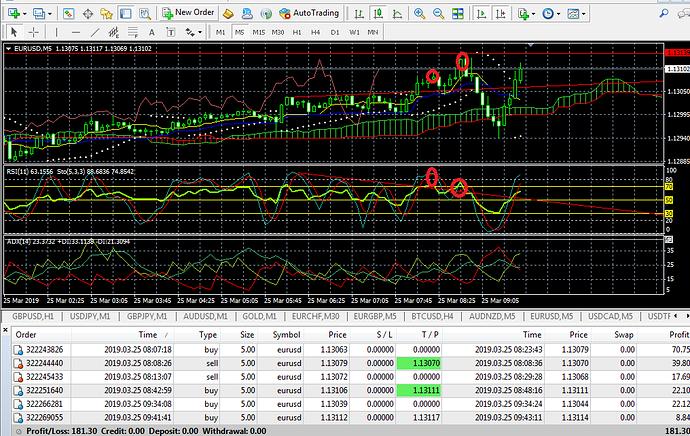 divergence2