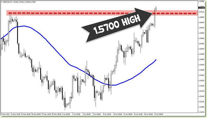 4hr forex trading system