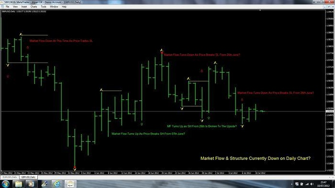 Ict forex trading