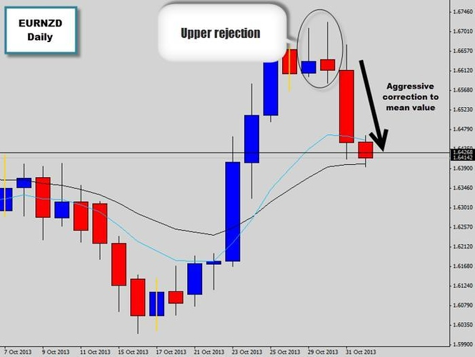 mean reversion trading systems pdf