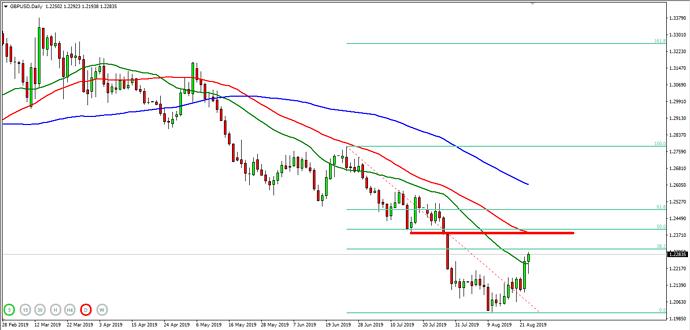 GBP USD August 25