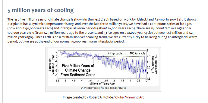 5 million years of cooling