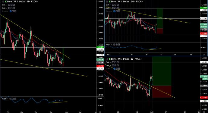 EUR-USD 5-23-19