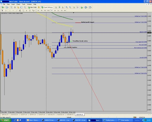 Bss trading system