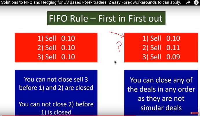FIFO-circumvention