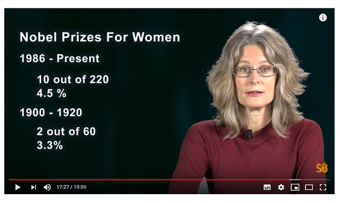 nobel prizes for women