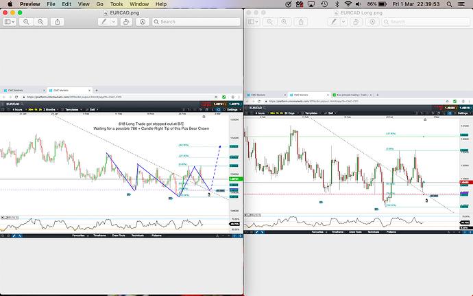 EURCAD Long & Analysis