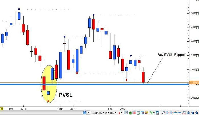 Forex trading discussion