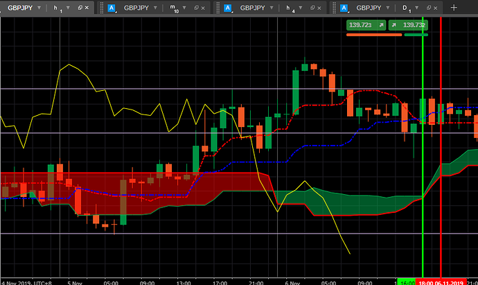 GBPJPY h Long Result