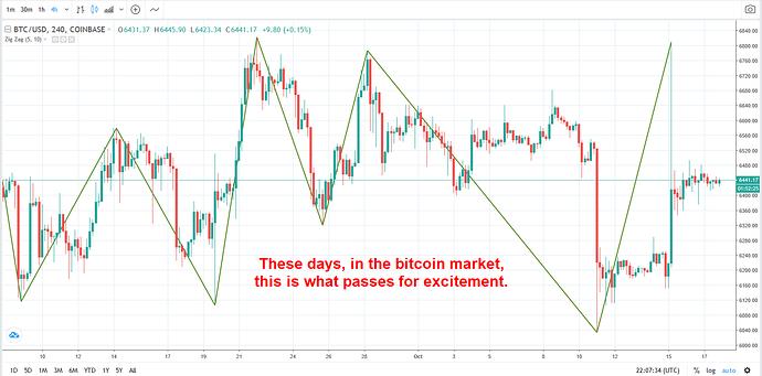 Bitcoin - excitement - 1