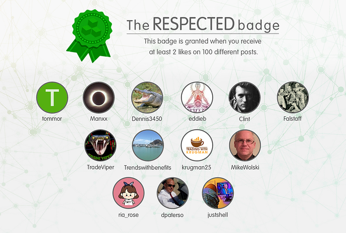 BabyPips-Respected-Badge