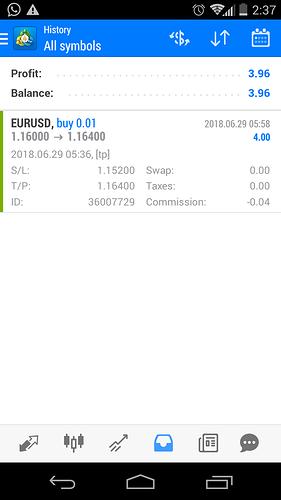 Как купить лот на форексе курс валют на форекс в выходные