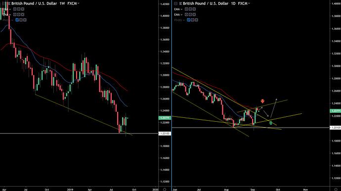 GBP-USD 9-08-19