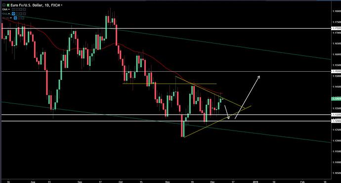 EUR-USD 12-09-18