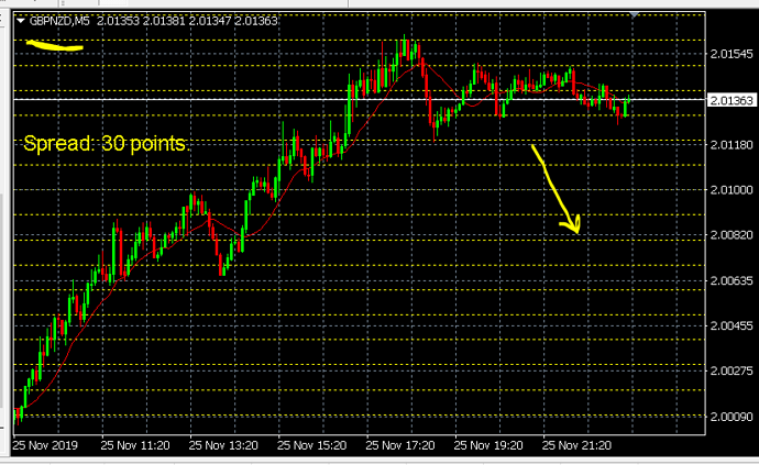 Price-Sell-GBP-NZD