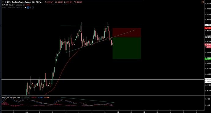 USD-CHF 10-9-18