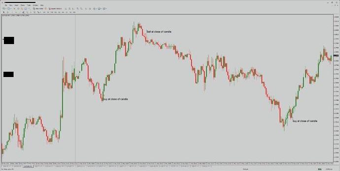 21 ema trading system