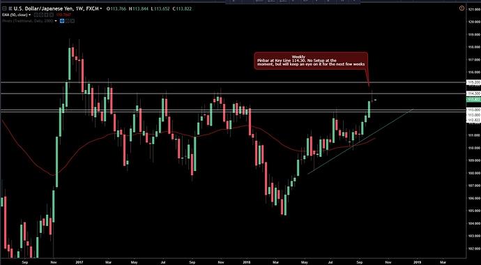 USD-JPY 10-7-18