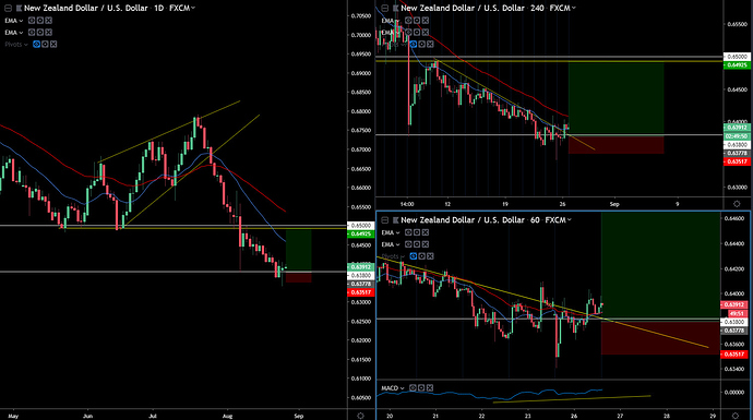 NZD-USD 8-26-19