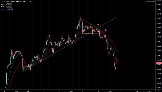 EUR-GBP (3)