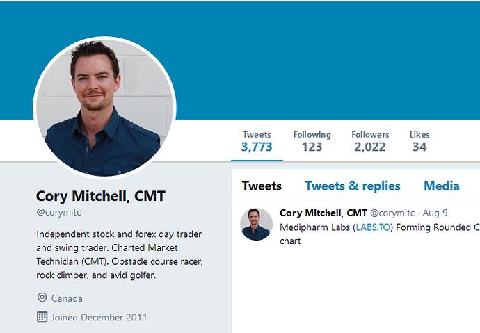 Cory Mitchell - twitter