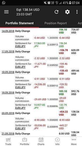 Screenshot_20180921-070406_JForex Trader