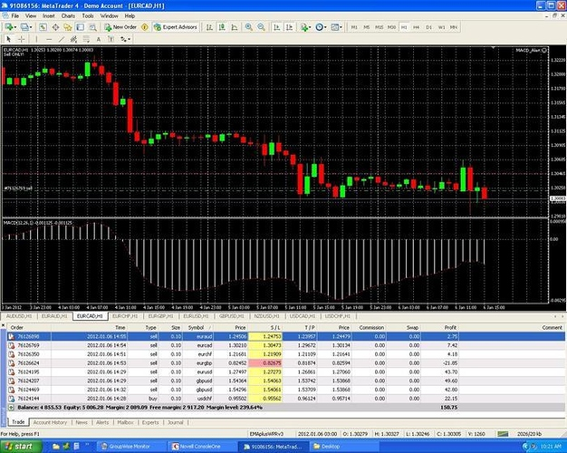 Macd trading system pdf