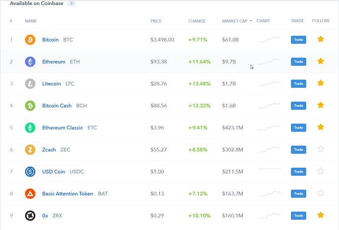 coinbase supported cryptos