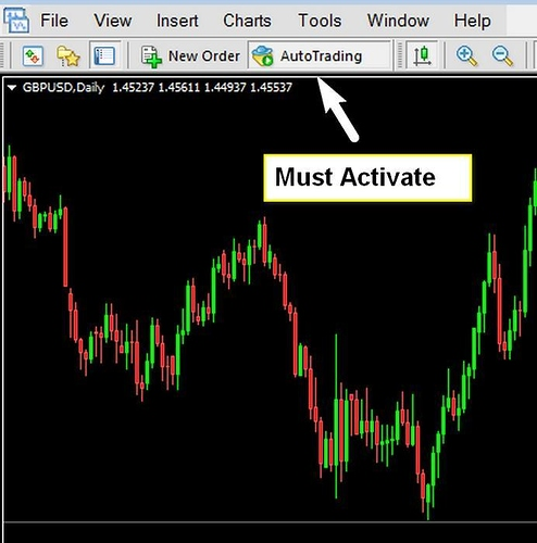 Amazing forex system