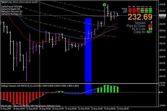 Forex 4hr trading
