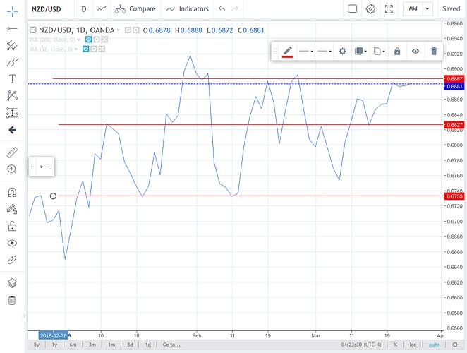 Screenshot_2019-03-25 OANDA Web Trading Platform(1)