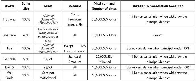 Deposi Bonus