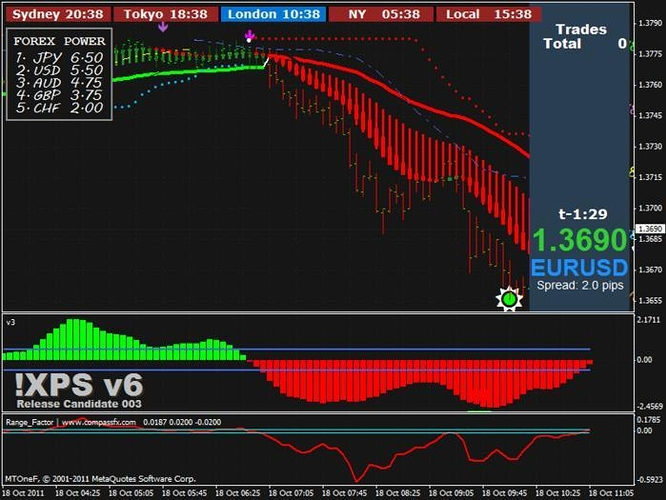 Babypips forex trading system россия и forex