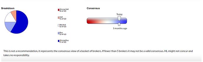 ASC Broker Ratings