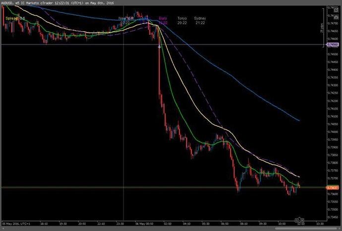3 duck trading system pdf