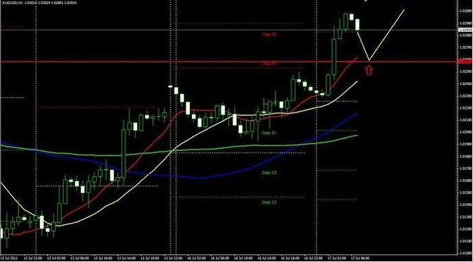 Форум forex на пауке аналитика рынка форекс на 19 июля 2012