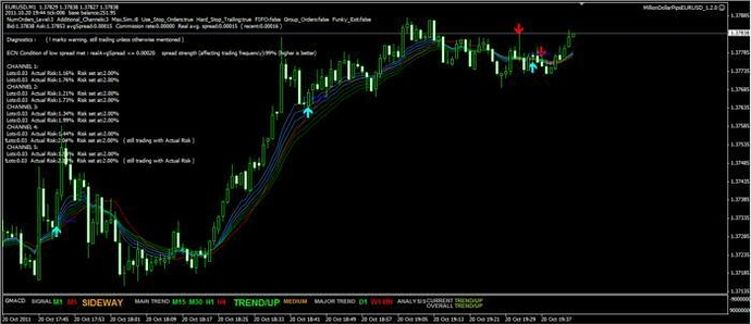 Mdp forex ea