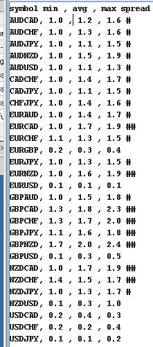 LQDFX-initial-spread-scan