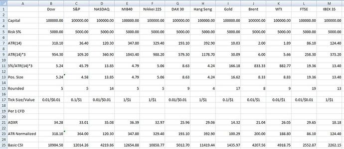 TPS Risk Pos Size CSI 02062019 1636
