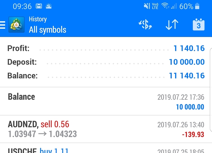 Screenshot_20190727-093603_MetaTrader 4