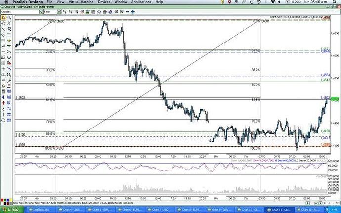 Forex smart money trading