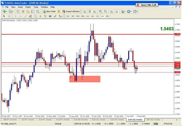 James16 forex system