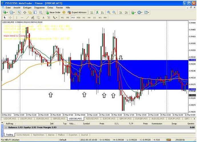 Buy forex signals forum