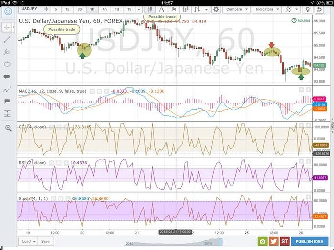 2 period rsi pullback strategy