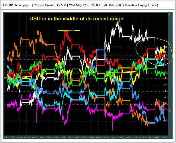 CS-Big-Picture-USD-mid-range
